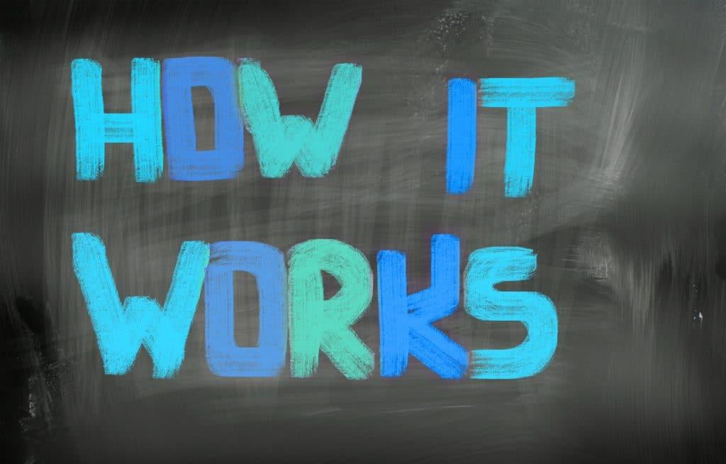 photo of How It Works handwriting on chalkboard